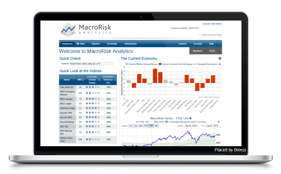 Introducing MacroRisk Analytics