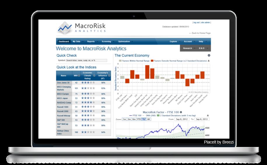 Introducing MacroRisk Analytics
