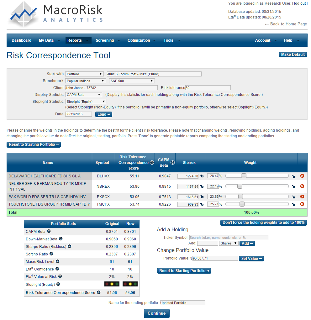 Tools We Offer – MacroRisk Analytics